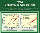 WMO Greenhouse Gas Bulletin (Nr.4 November 2008)